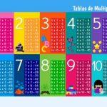 Tablas de multiplicar para imprimir gratis