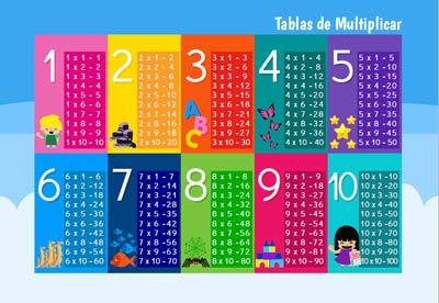 Tablas de multiplicar para imprimir en pdf